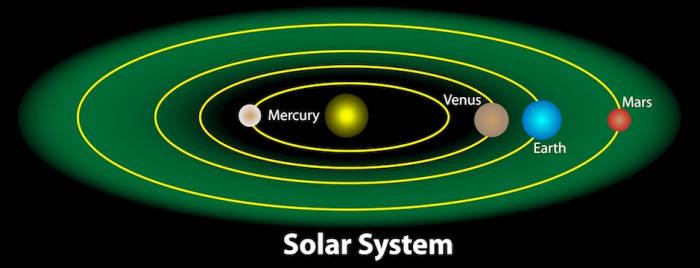 la tierra puede parecer inhabitable desde cientos de años luz 1 - La Tierra puede parecer inhabitable desde cientos de años luz