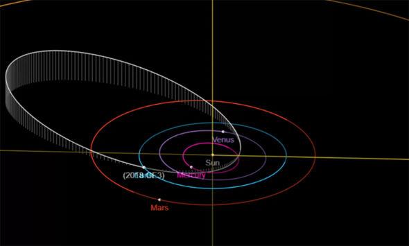 Un asteroide de más de 100 metros nos rozó este domingo