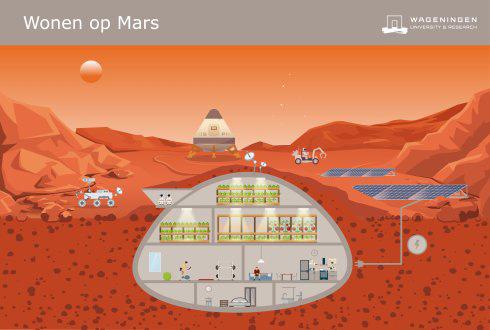 Un mapa que identifica cuáles son los mejores sitios para establecerse en Marte