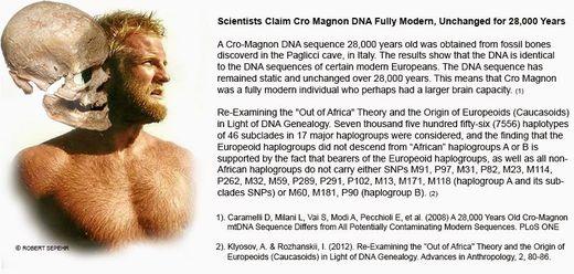 Refutada: La teoría del origen africano del hombre es completamente rebatida por la genética