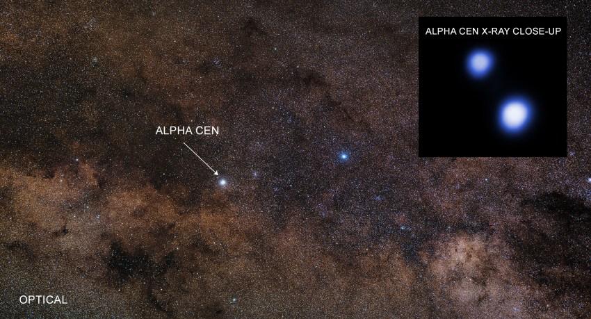 La NASA cree en la posibilidad de vida en Alfa Centauri