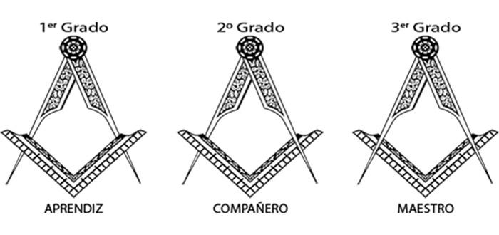 El símbolo de los masones , ¿Qué representa?