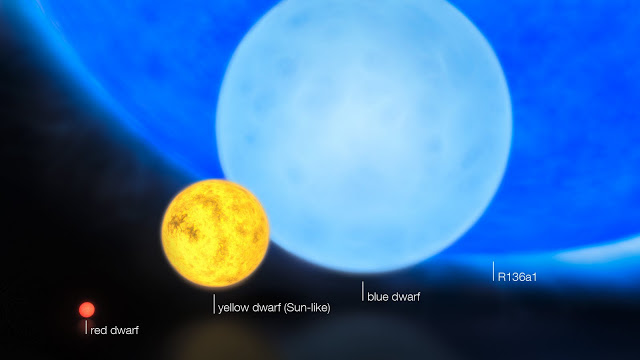 borrador automatico 75 - Este nuevo descubrimiento en las estrellas puede cambiar la historia completa de nuestro universo.