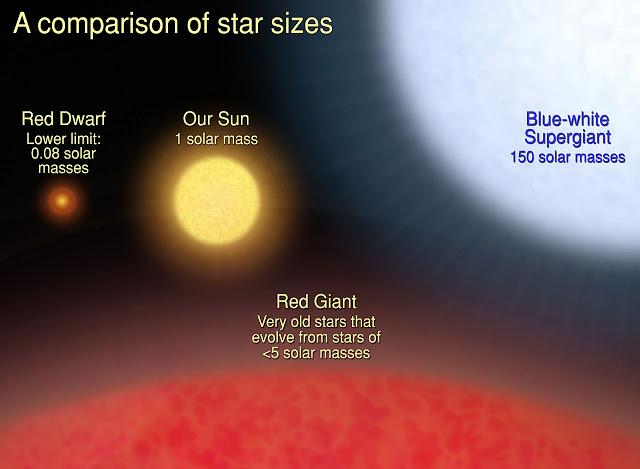 borrador automatico 76 - Este nuevo descubrimiento en las estrellas puede cambiar la historia completa de nuestro universo.