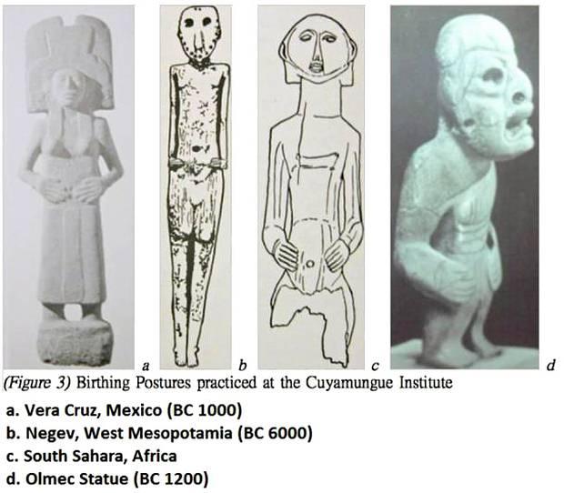 Conexión Ancestral: Las estatuas y símbolos presentes en todas partes del mundo