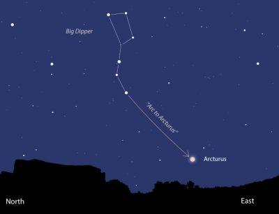 constelacion de bootes 1 400x307 - Los Arcturianos, la raza alienígena que cuida nuestro planeta