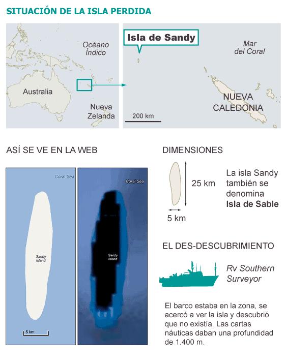 El extraño caso de la isla fantasma del Pacífico la isla de sandy