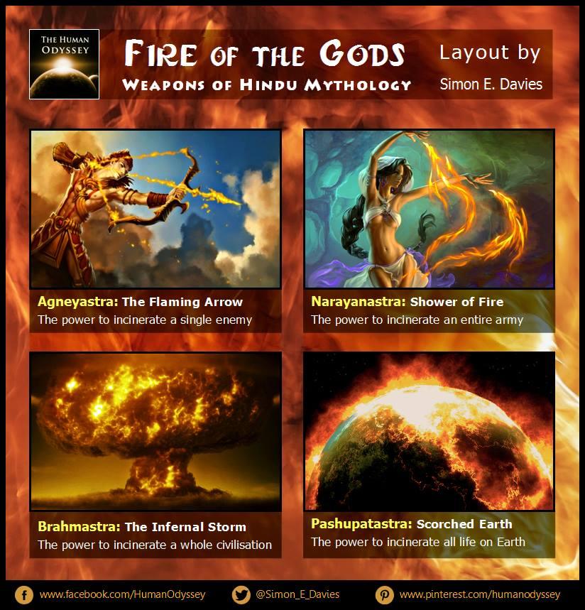 Fuego de los dioses, armas mitológicas del pasado antiguo