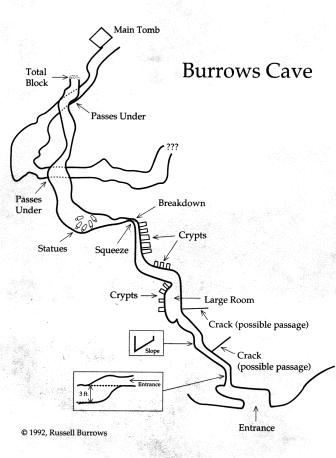LA CUEVA DE BURROWS.