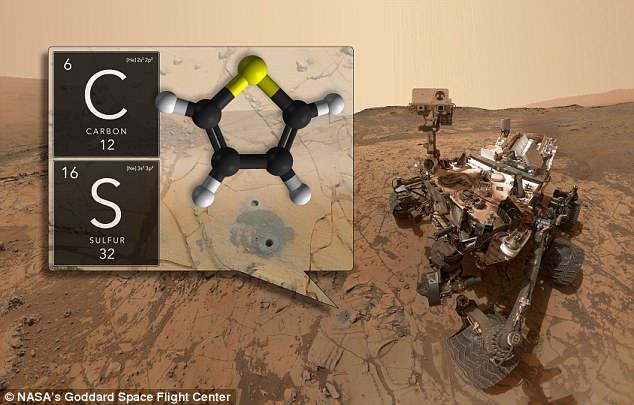 NASA Encuentra indicios de Que Pudo Haber Existido Vida en Marte