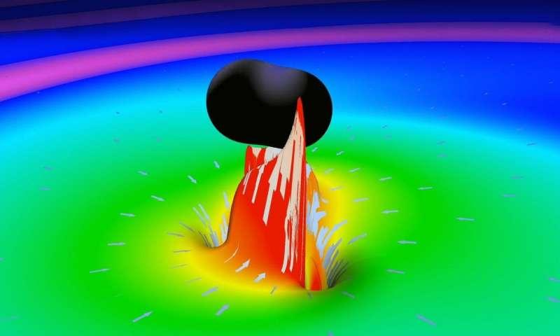 Prueba de que existen agujeros de gusano y no agujeros negros