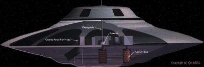 Proyecto Galileo, Ingeniería Inversa a Discos Voladores y Elemento 115: El combustible de las Naves Extraterrestres