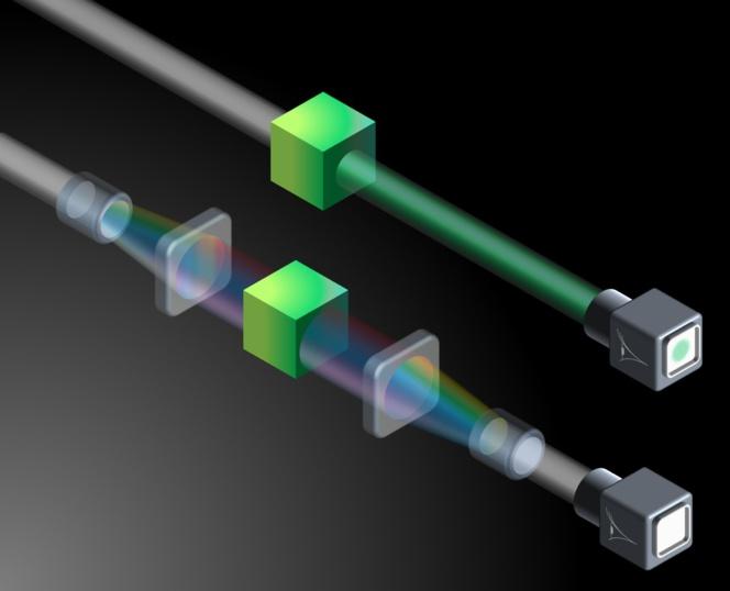 Consiguen hacer invisibles los objetos manipulando las ondas luminosas