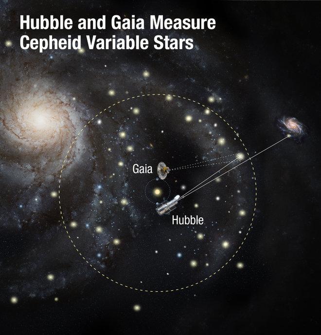 La tasa de expansión del universo es diferente dependiendo de dónde mires