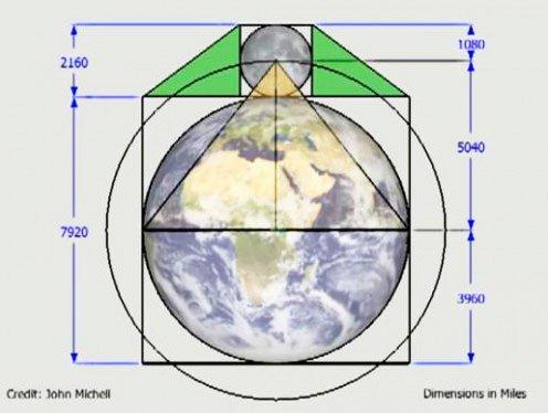 El Gran Diseño – Increíbles coincidencias cósmicas