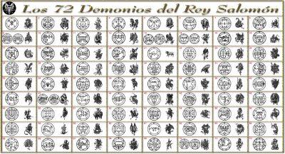 Los 72 demonios capturados por el ee