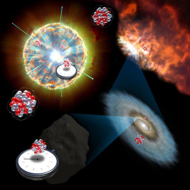Los científicos tienen un plan para cazar a la antigua estrella muerta que dio nacimiento a nuestro sistema solar
