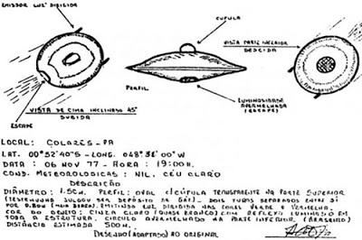 Los encuentros con los OVNIs hostiles: Isla Colares, 1977