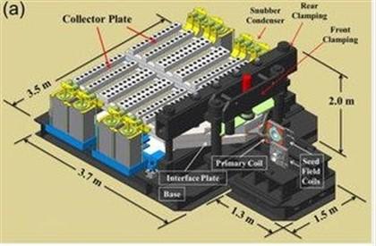 Nuevo récord de campo magnético alcanza el idóneo para la fusión nuclear