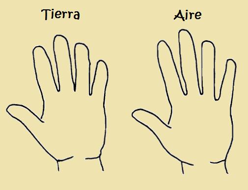 Tus manos corresponden a uno de los cuatro elementos de la naturaleza. ¿Cuál eres tú?