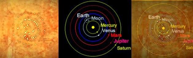 Astroarqueología