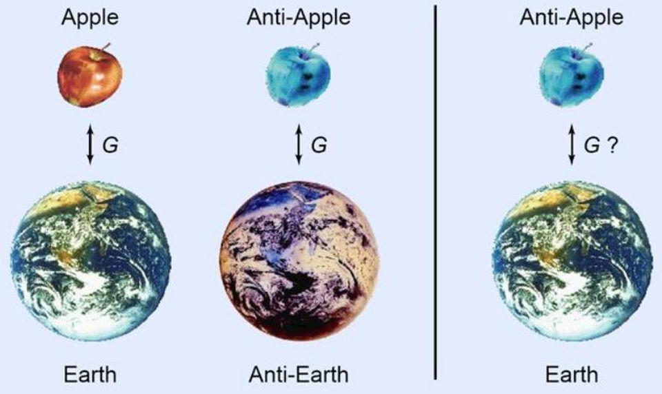Es real la anti-gravedad?La ciencia está a punto de descubrir