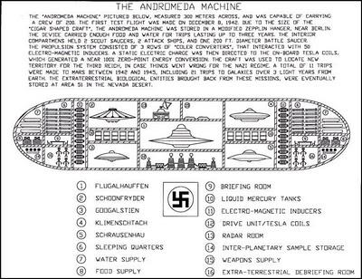 Mitología Nazi I: Discos voladores del III Reich
