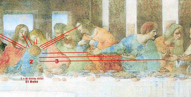 Pintó Leonardo Da Vinci al HIJO de JESÚS en la Última Cena?