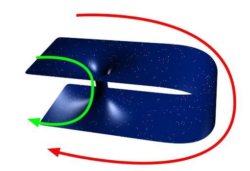 Los agujeros blancos o puentes Einstein-Rosen son objetos teóricos que permitirían viajar en el tiempo y en el espacio. Sin embargo, es muy probable que cualquier viajero resultase aplastado al cruzarlos