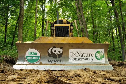 LA SUCIA VERDAD SOBRE WWF, LA ONG ECOLOGISTA MÁS GRANDE DEL MUNDO