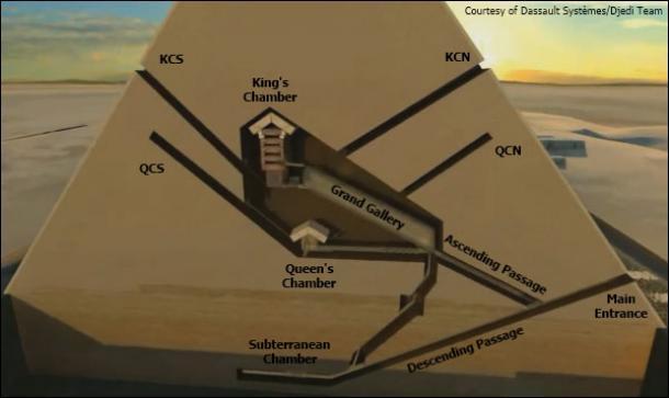 La Teoría de la Estrella-eje de la Gran Pirámide