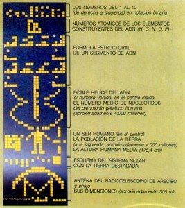 MENSAJE DE ARECIBO Y SU RESPUESTA EN CHILBOLTON
