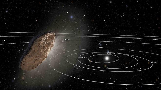 Abraham Loeb, responsable de Astronomía de Harvard, enciende la polémica al afirmar que una nave alienígena se acerca a la Tierra