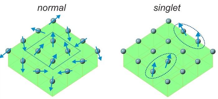 Descubren un nuevo tipo de imán dentro de un compuesto de uranio