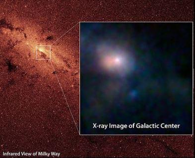 ACERCÁNDONOS a Sagitario A*, el enorme agujero negro del centro de la galaxia
