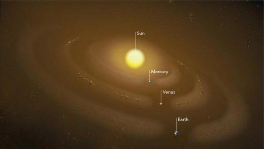 La NASA descubre un gigantesco anillo de polvo en el corazón del Sistema Solar