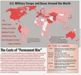 LA RED MUNDIAL DE BASES MILITARES DE LOSEE.UU.