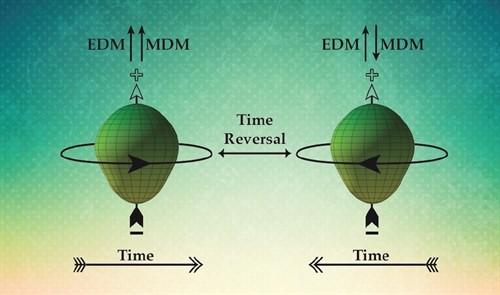 Explicación a la abundancia de materia sobre antimateria en el cosmos