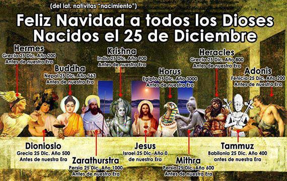 La Biblia es una Copia de Otros Libros Sagrados..