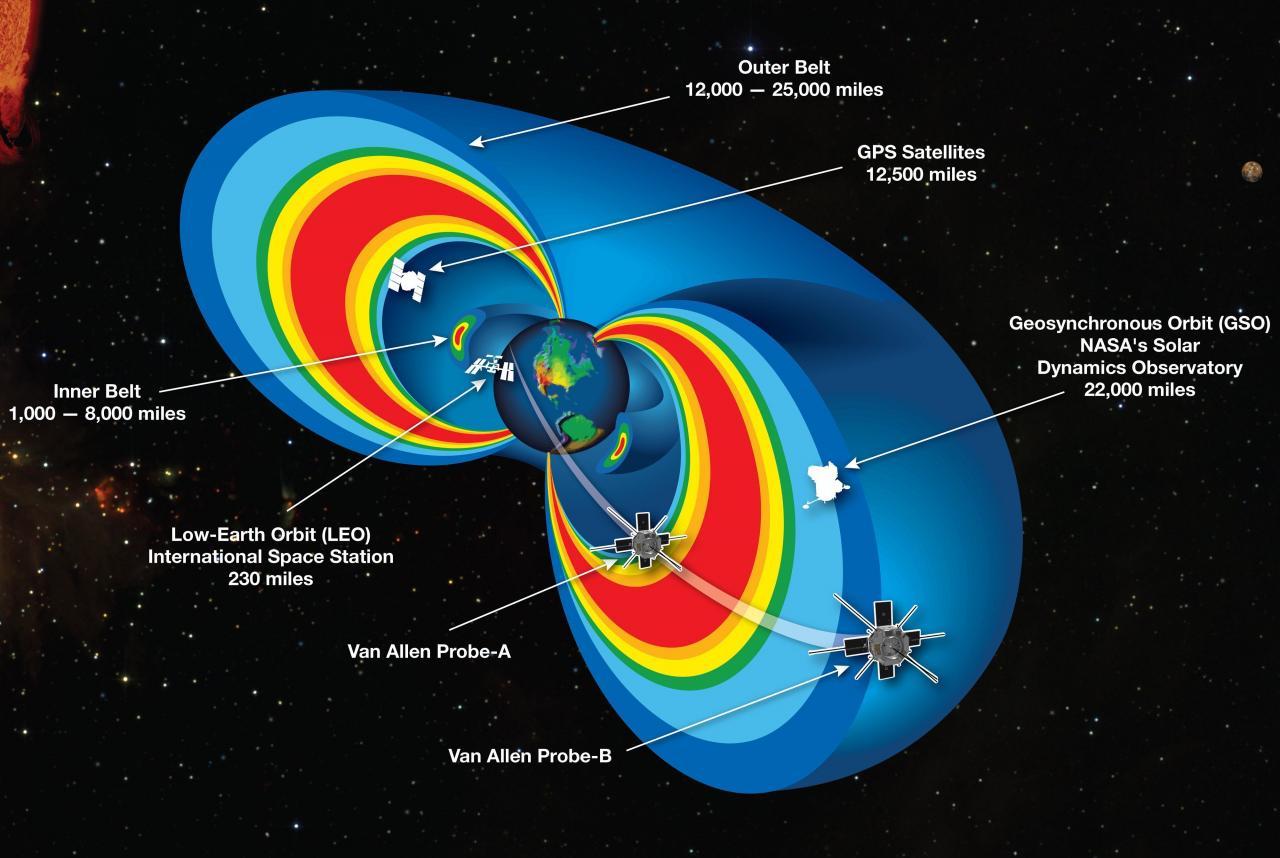 Si los alunizajes fueron reales que quiere decir la NASA con esto