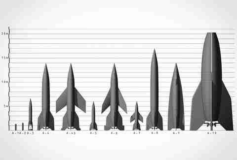Las armas secretas de los nazis