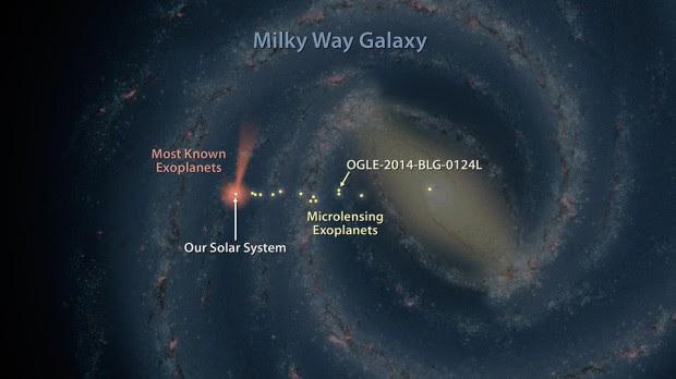 Mira lo que conocemos de nuestra galaxia