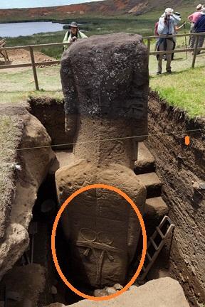 Recientes Descubrimientos Revelan que los Gigantescos Moais de la Isla de Pascua están Cubiertos de Símbolos Misteriosos