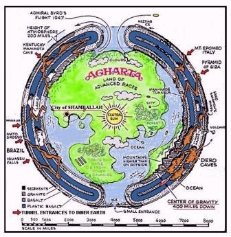 Intraterrestres: Los Seres Que Viven Bajo La Tierra Y La Tierra Hueca
