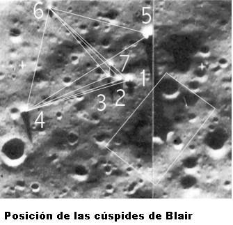 LAS CUSPIDES DE BLAIR