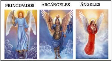 Son los ángeles seres extraterrestres