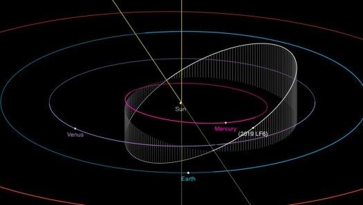 Descubren un extraño asteroide kilométrico oculto durante décadas entre la Tierra y el Sol