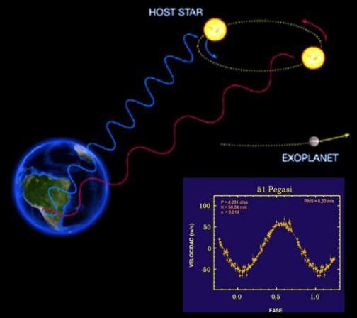Los 4000 exoplanetas descubiertos en vídeo