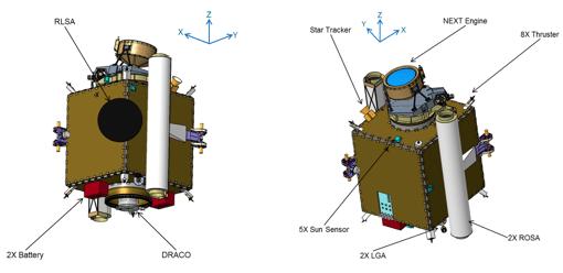 La primera misión de defensa planetaria de la NASA despegará en julio de 2021 y chocará contra la luna de Didymos en septiembre de 2022