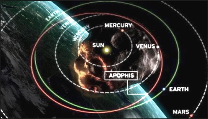 La NASA se prepara para la llegada del Asteroide Apophis apodado «Dios del Caos»